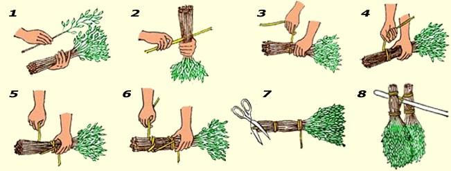 Схемы как вязать веники